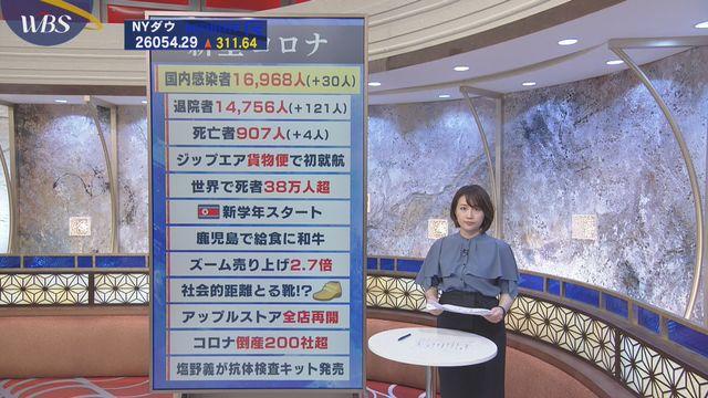 6月3日のコロナ関連ニュースまとめ(1)