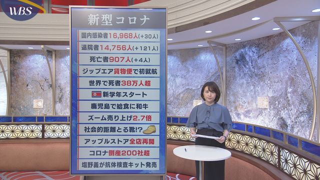 6月3日のコロナ関連ニュースまとめ(2)
