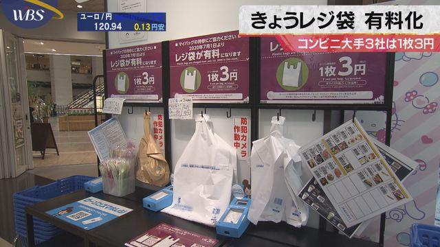 きょうレジ袋 有料化 コンビニ大手3社は1枚3円