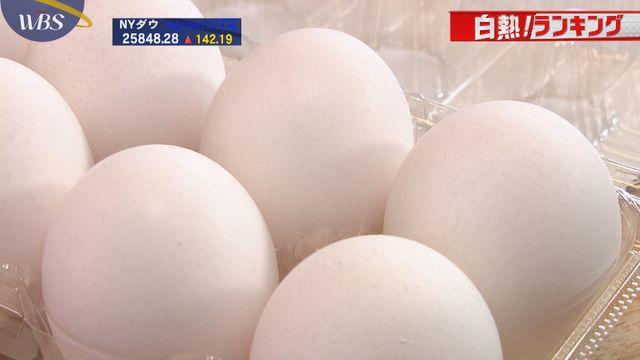 """【白熱!ランキング】身近で簡単""""卵料理"""""""