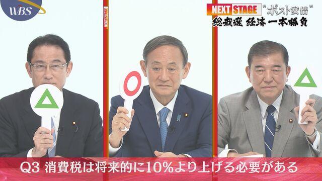 総選挙(1) 3候補に5つの質問