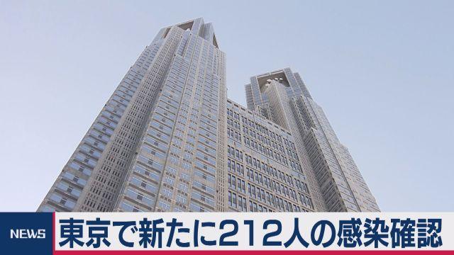 東京で212人の感染確認