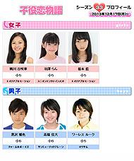 子役恋物語:ピラメキーノ 番組公式サイト : テレビ東京