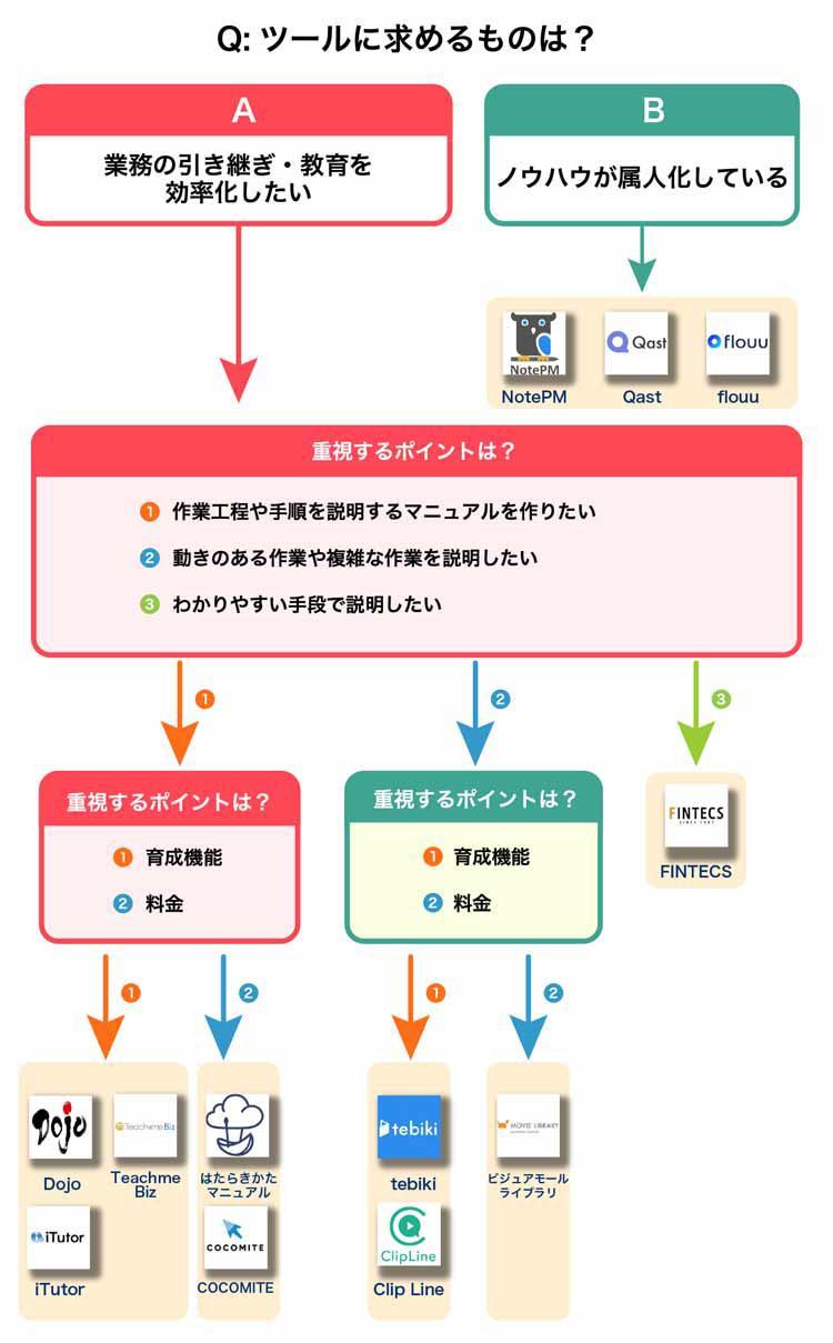 manual_20210427_02.jpg