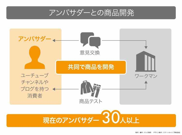 yomu_20210107_02.jpg