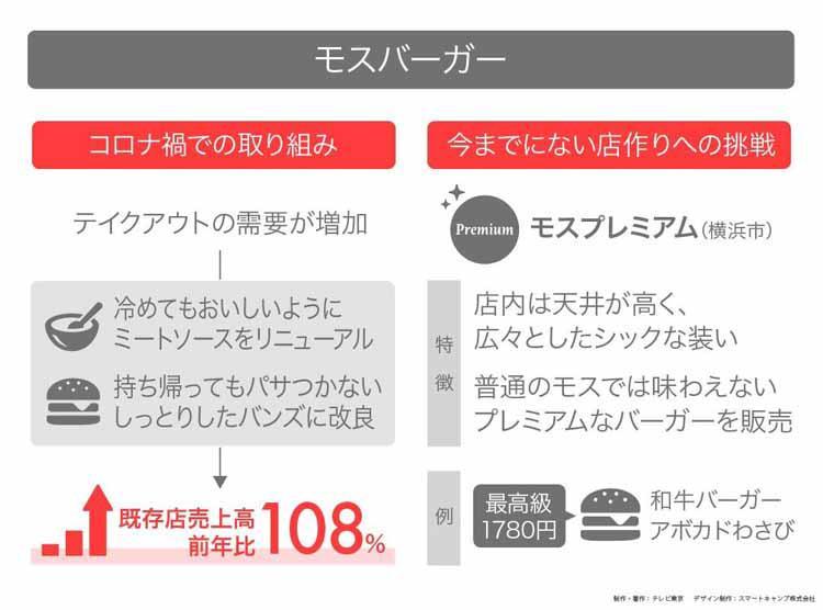 yomu_20210408_01.jpg