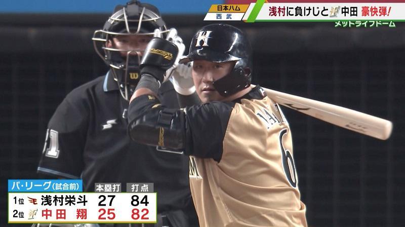 【日本ハム】中田翔 26号2ラン!先発・上沢好投で7勝目を挙げる