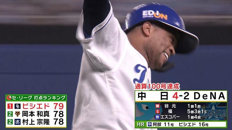 【中日】ビシエドの逆転3ランで快勝!打点リーグ1位に躍り出る