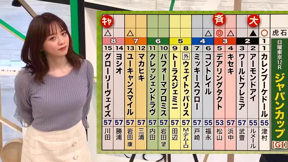 【ジャパンC】秋のGIヒント率100%!キャプテン渡辺&森香澄の日曜重賞予想