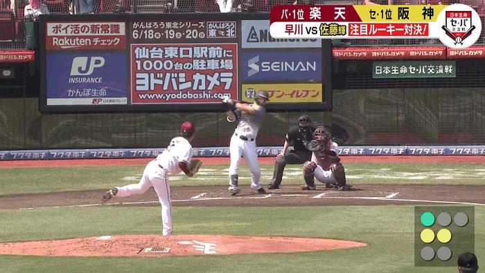 【楽天】早川vs佐藤輝 注目ルーキー対決!最後は投手陣が踏ん張れず、阪神に3連敗