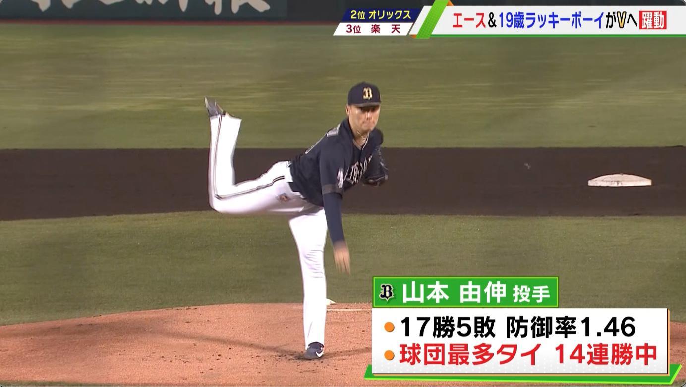 【オリックス】エース・山本由伸 球団新記録となる15連勝達成