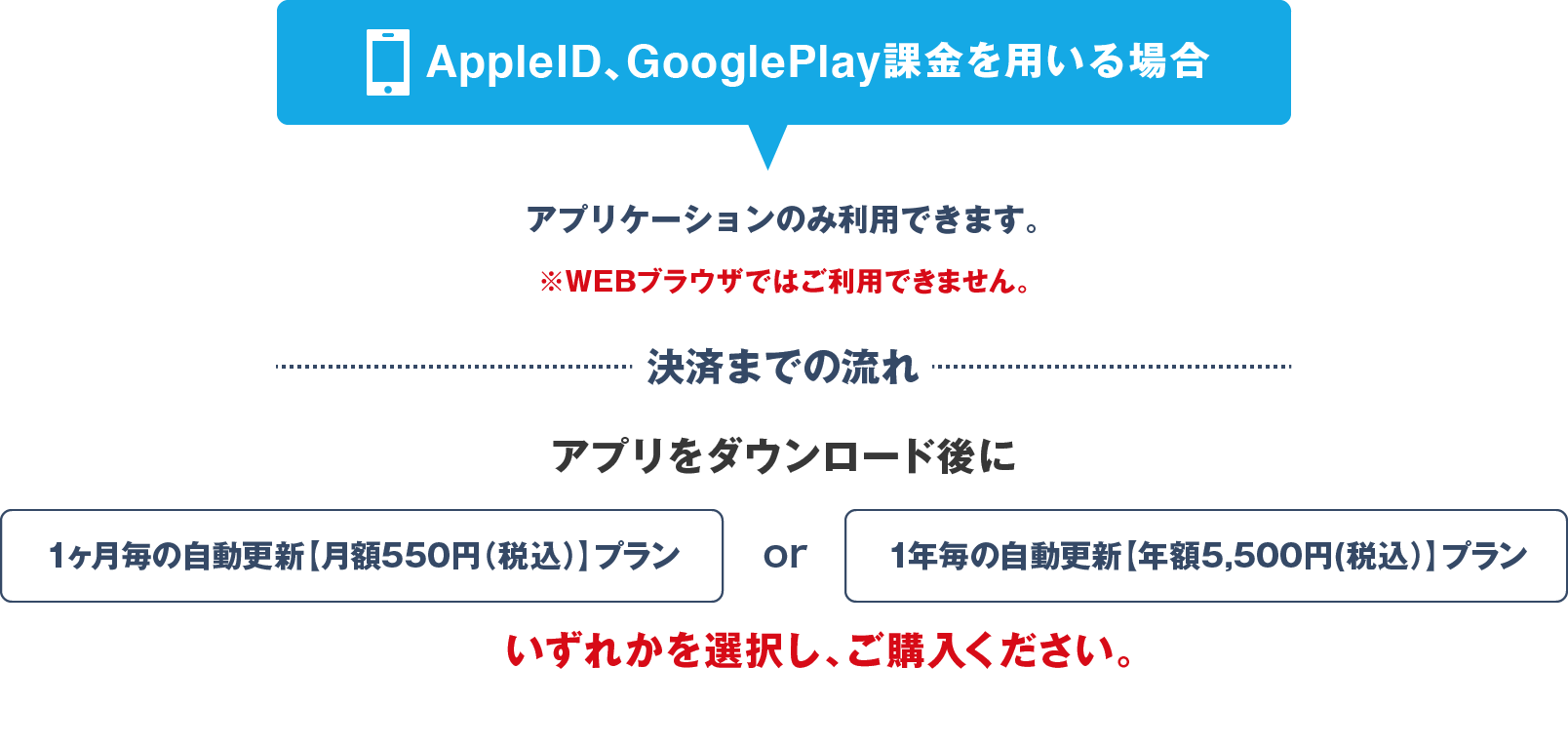 AppleID、GooglePlay課金を用いる場合