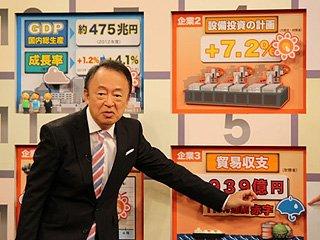 池上彰の経済教室(仮)